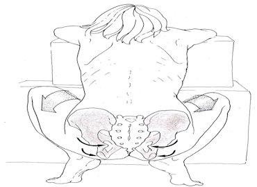 Taller de habilidades para matronas en el conocimiento de los movimientos de la pelvis y su repercursión en el parto