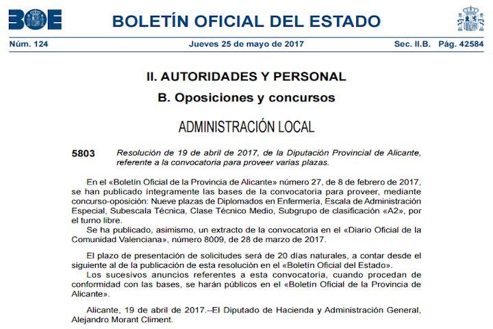 Resolución 9 plazas Diputación Alicante