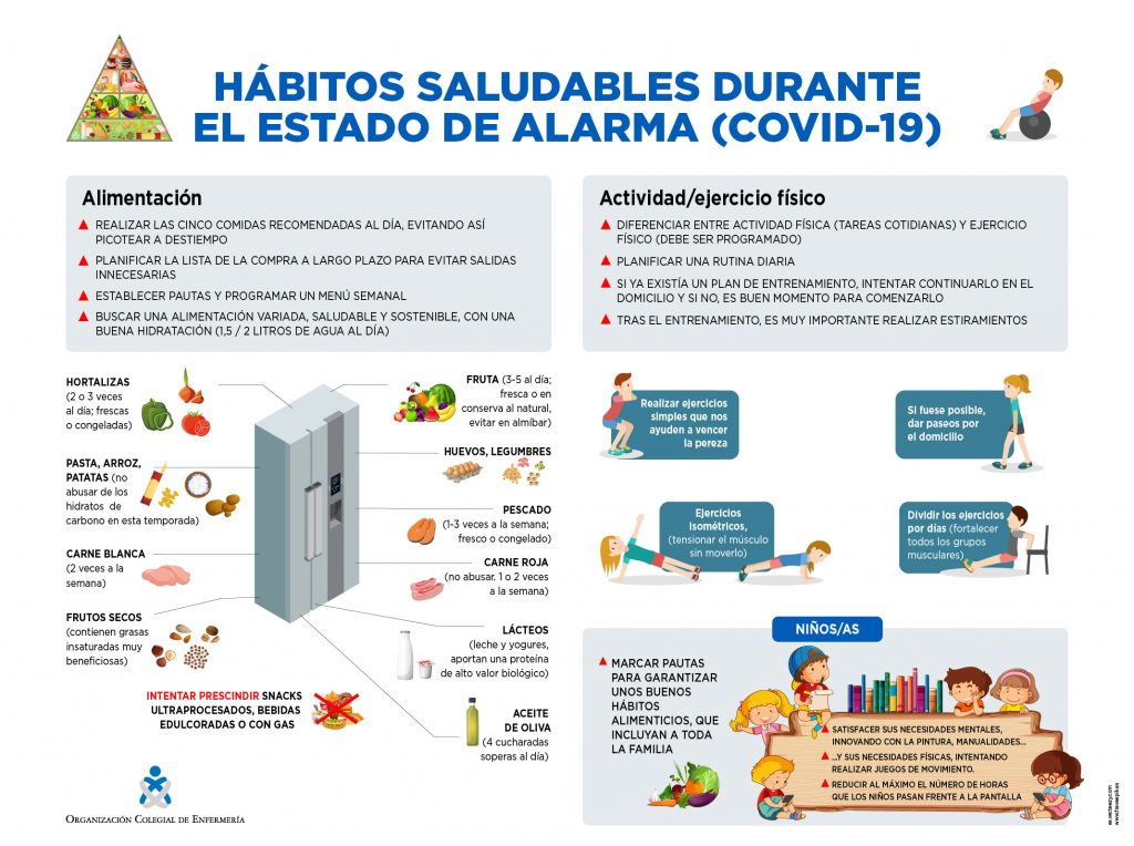 Infografia Habitos Saludables ante COVID-19