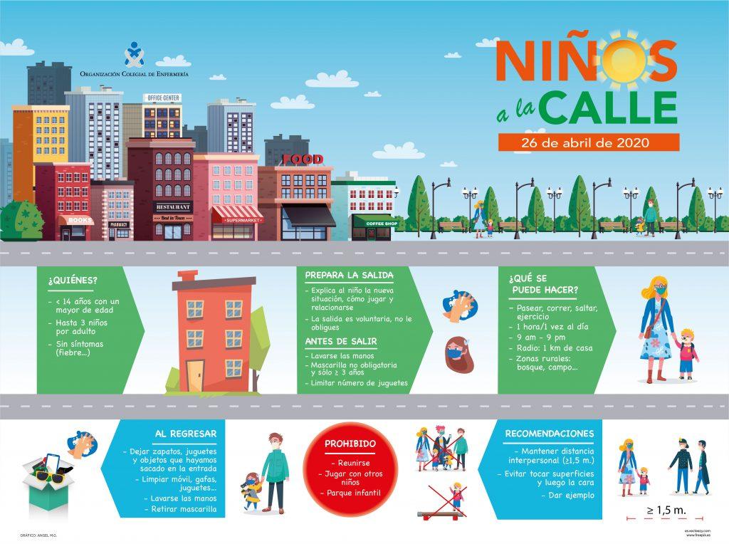 infografía Vuelta a la calle niños - COVID-19