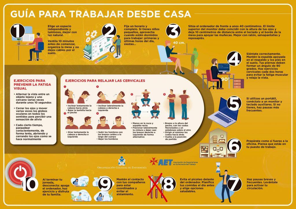 Infografía teletrabajo