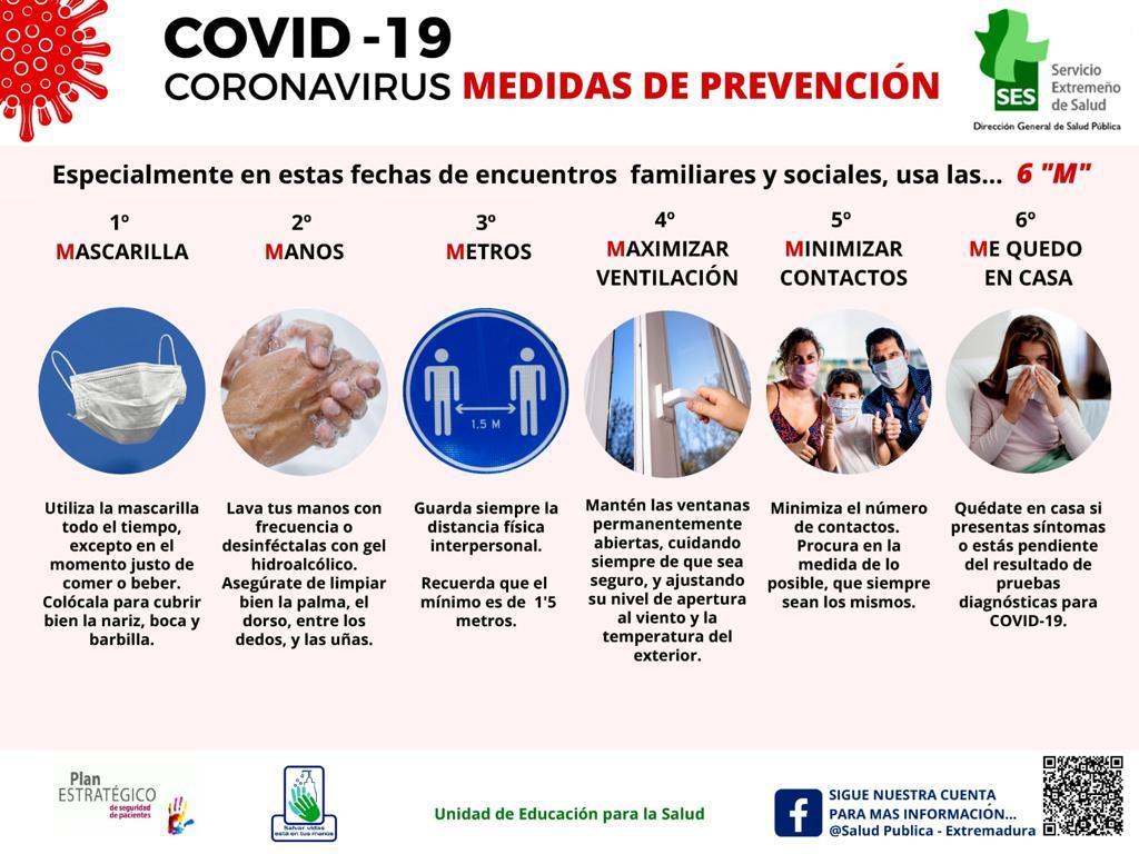 COVID-19 Medidas de prevención